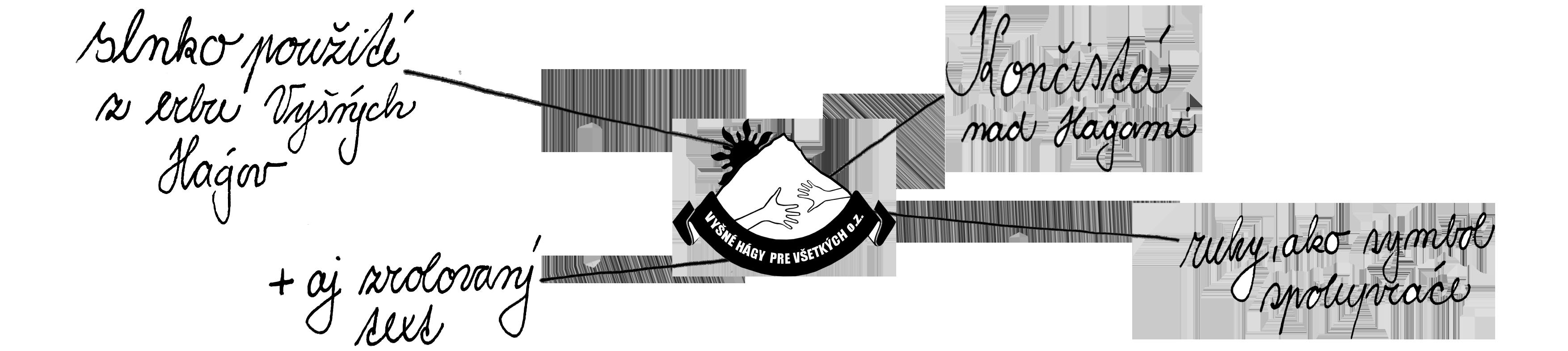 logo zdruzenie vyznam heraldika vznik